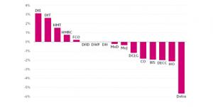 cs-chart-3